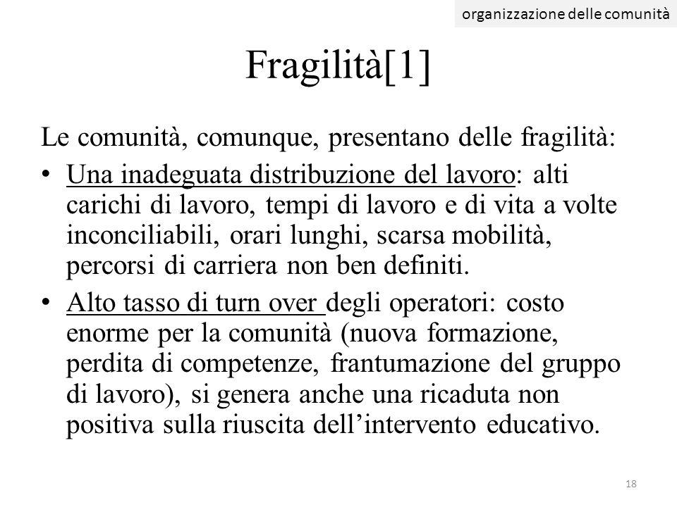 Fragilità[1] Le comunità, comunque, presentano delle fragilità: